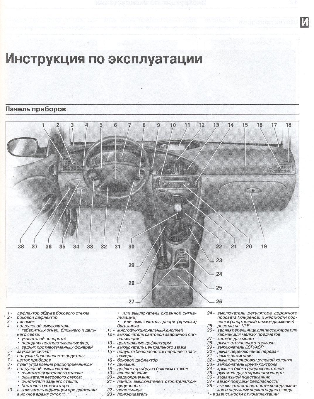 инструкция киа рио 2000