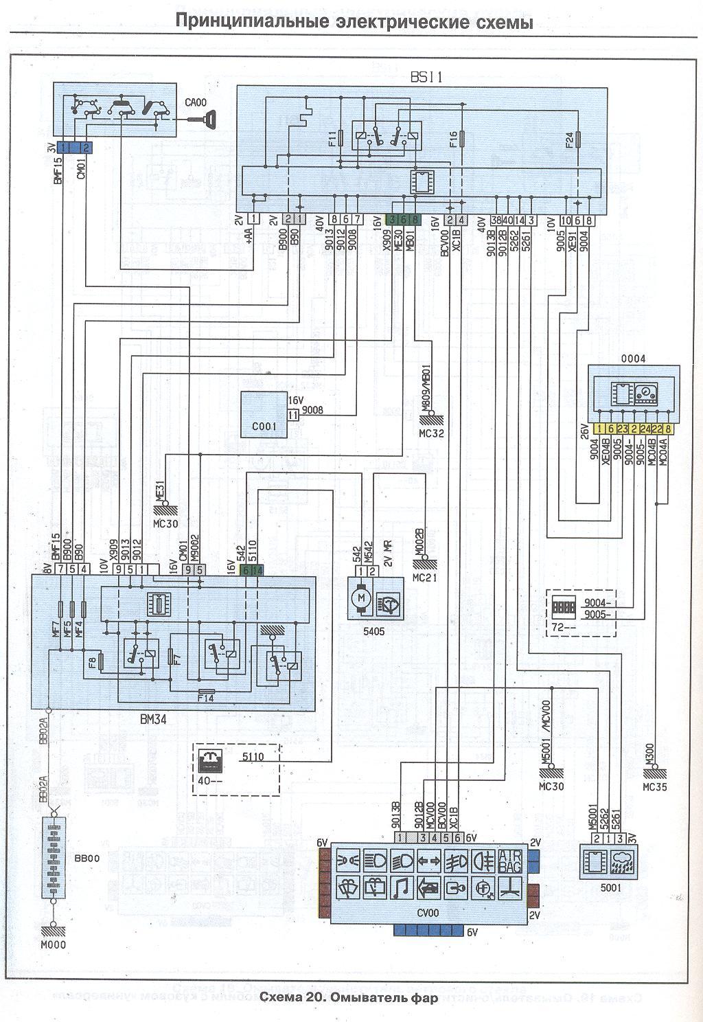 для кия спортаже 2000 года.схема реле дворников